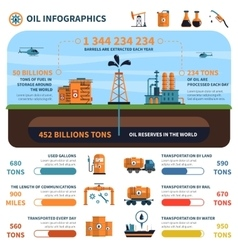 Oil infographics set vector