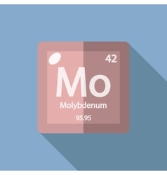 Chemical element molybdenum flat vector