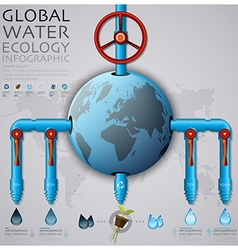 Global water pipeline ecology and environment vector
