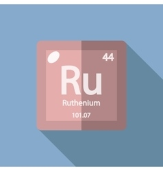 Chemical element ruthenium flat vector