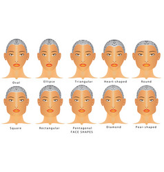types of faces vector image vector image