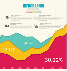 business infographic chart concept vector image vector image