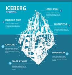 iceberg infographic menu hand draw sketch vector image