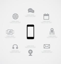 Phone information vector
