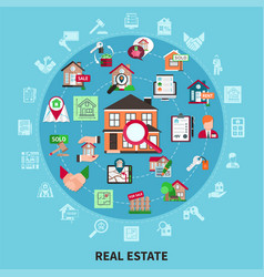 Real estate round composition vector