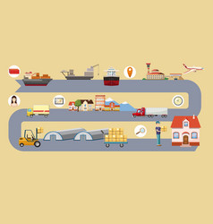 Logistic horizontal banner route cartoon style vector