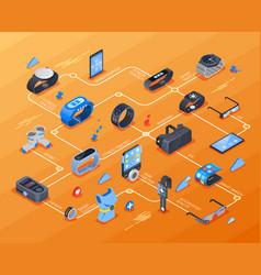 wearable technology isometric flowchart vector image