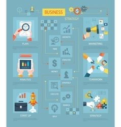Business strategy plan marketing vector