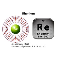 Symbol and electron diagram for rhenium vector