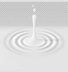White falling drop with ripple surface vector image