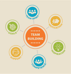 Teambuilding concept with icons vector