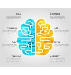 Brain concept flat vector