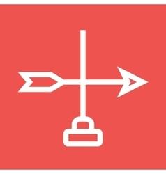 Directions vector