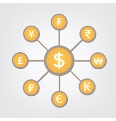 Reserve currency vector