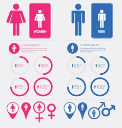Men and women gender signs set vector
