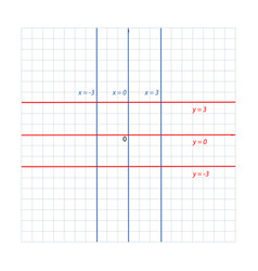 Parallel lines the coordinate plane vector