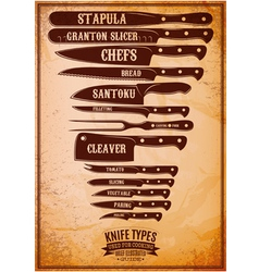 Retro poster with a set of different types of kniv vector