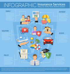 Insurance Services Infographics vector image vector image
