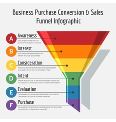 Sales funnel infographic vector