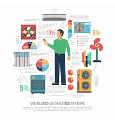 Ventilation Conditioning Heating Infograhics vector image