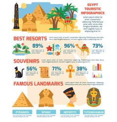 Egypt infographic set vector