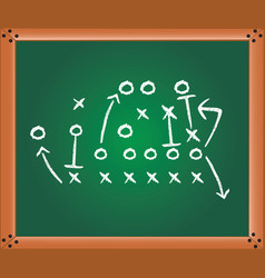 Game plan vector