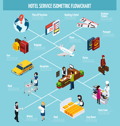 hotel service isometric flowchart vector image