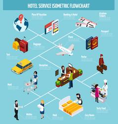 Hotel service isometric flowchart vector