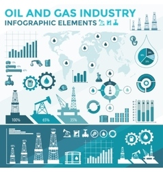 Oil and gas infographic vector