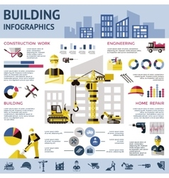 Construction Colored Infographic vector image vector image