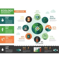 Ecology - flat design infographics poster vector image