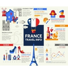 France travel info - poster brochure cover vector