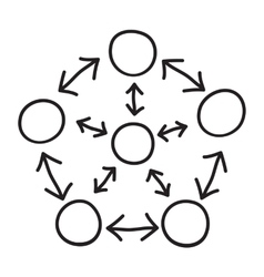 Circles connected with arrows vector