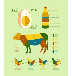 Natural farming infographics flat design elements vector image vector image
