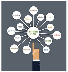 Businessman hand point to business plan vector