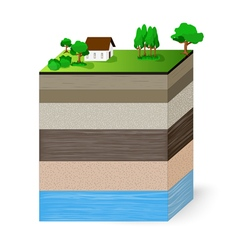 Soil layers and aquifer vector