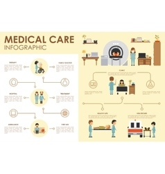 Medical care concept hospital infographic flat web vector