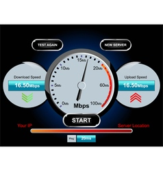 Speed internet test vector