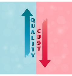 with quality and cost arrows vector image