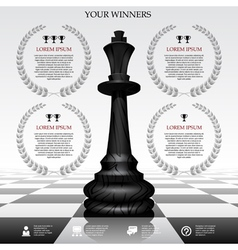 Winner template vector