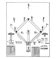Baseball game vintage vector