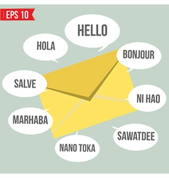 Languages say hello in the world vector
