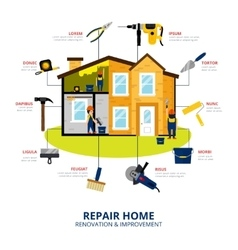 Home renovation concept vector image vector image