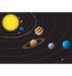 Solar system with nine planets vector