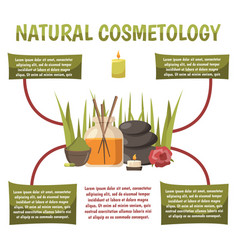 Natural cosmetology infographics vector
