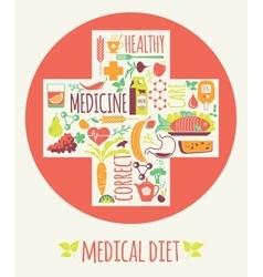 Medical diet vector