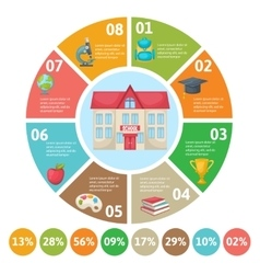 School round infographic vector