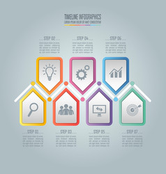business concept with 7 options steps or vector image