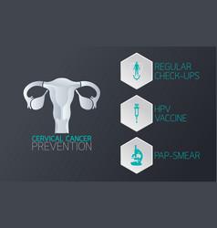 Cervical cancer prevention icon logo vector