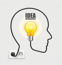 head with a light bulb from the socket vector image